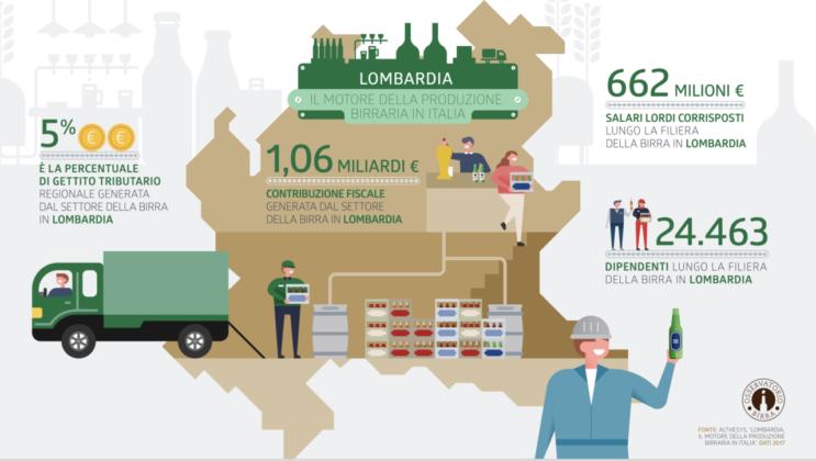4 contribuzione fiscale in Lombardia