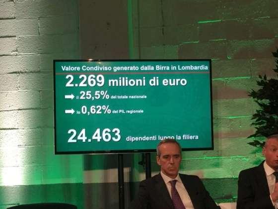 I dati economici della birra in Lombardia (Osservatorio Birra di Fondazione Birra Moretti)