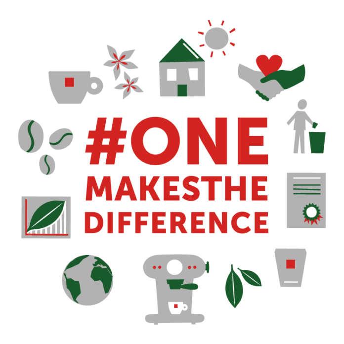 Logo dell'iniziativa #onemakesthedifference
