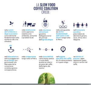 Il Manifesto della Slow Food Coffee Coalition